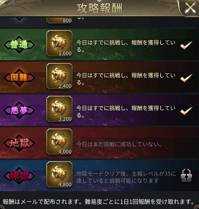天地の如く 虎牢関5